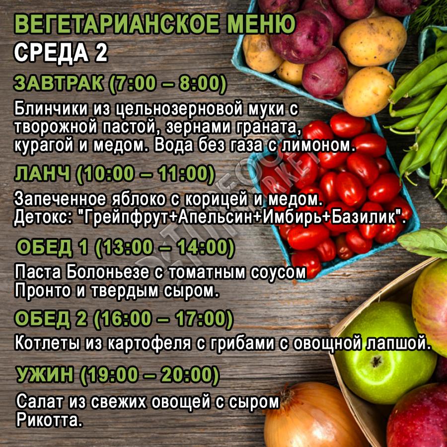 Вегетарианская Диета На Каждый День. Вегетарианское меню: 10 вкусных блюд на каждый день